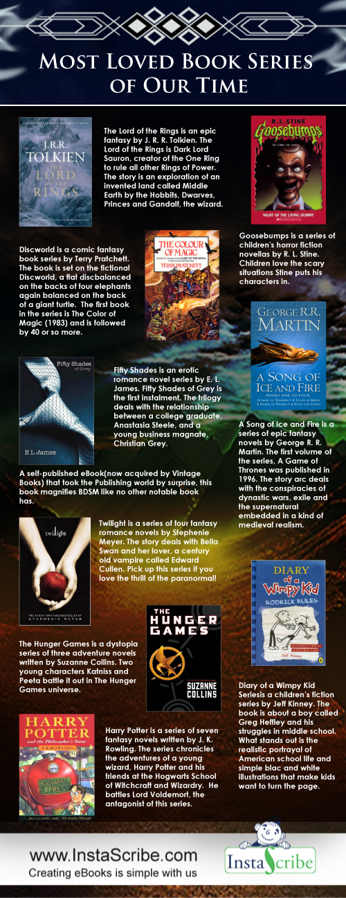 Most Loved Book Series of Our Time